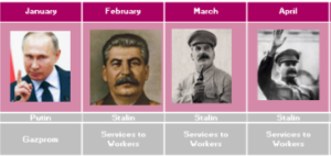 Chart of employees of the month, listing Putin for January and Stalin for February, March, and April.